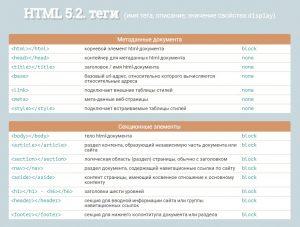 html5-tags
